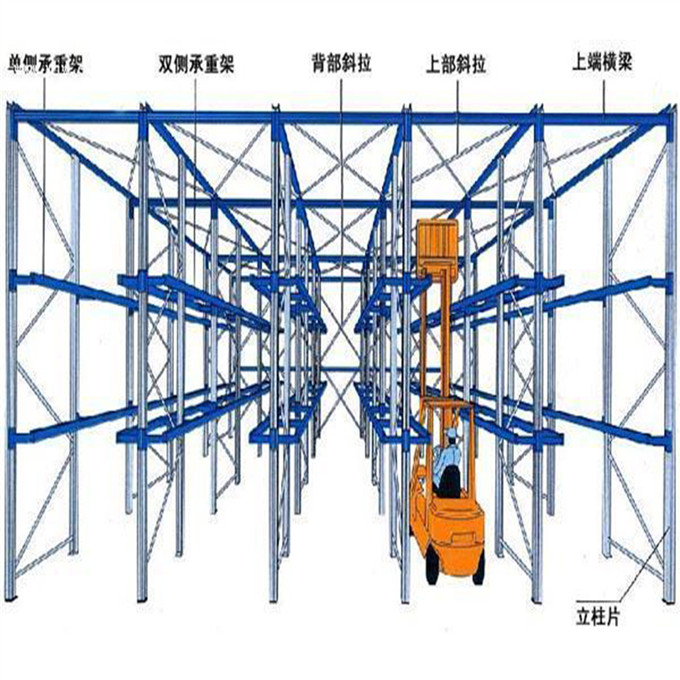 Storage Heavy Duty Scale Steel Drive-In Rack